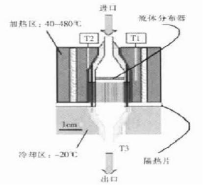 耦合反应、加热和冷却3 种功能的微反应器