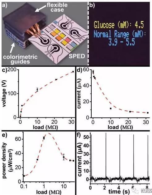 自我供电式微流控纸基电化学即时诊断芯片