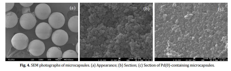 负载在微胶囊上的金属活性物种在使用中保持稳定