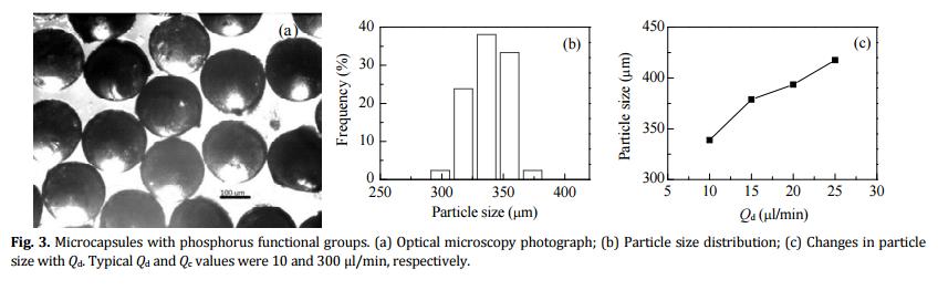 固定床反应器的催化剂不易出现与结构破坏有关的失活现象