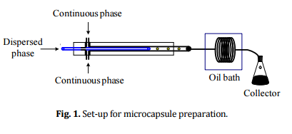 set-up for microcapsule preparation